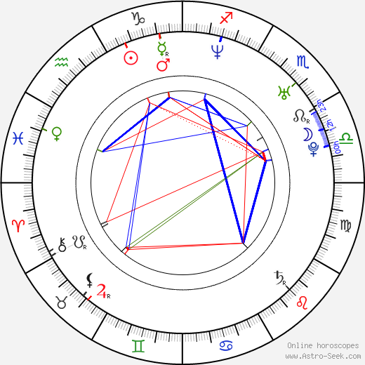 Kris Roe astro natal birth chart, Kris Roe horoscope, astrology