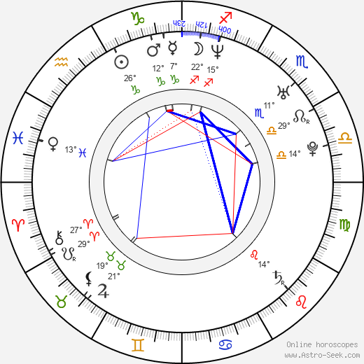Leigh Whannell birth chart, biography, wikipedia 2019, 2020