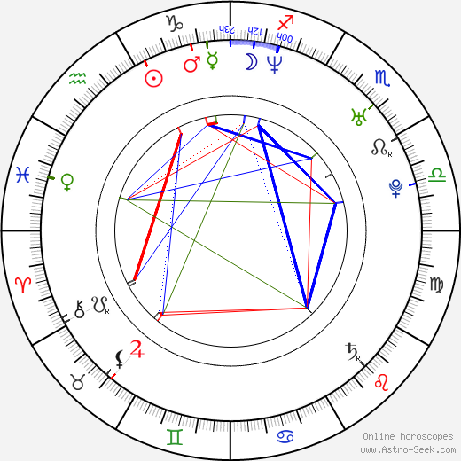 Leigh Whannell astro natal birth chart, Leigh Whannell horoscope, astrology