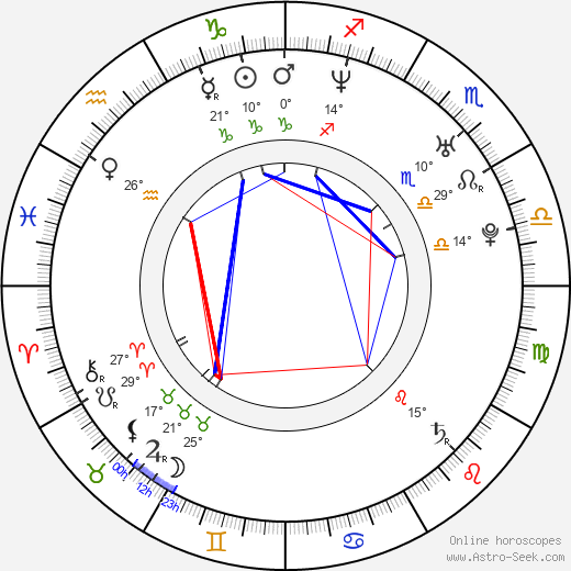 Lucky Isibor birth chart, biography, wikipedia 2019, 2020