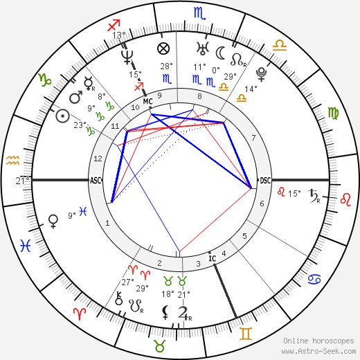 Orlando Bloom birth chart, biography, wikipedia 2019, 2020