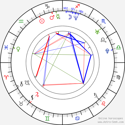 Patrick Scott birth chart, Patrick Scott astro natal horoscope, astrology