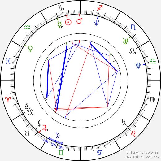 Patryk Vega tema natale, oroscopo, Patryk Vega oroscopi gratuiti, astrologia