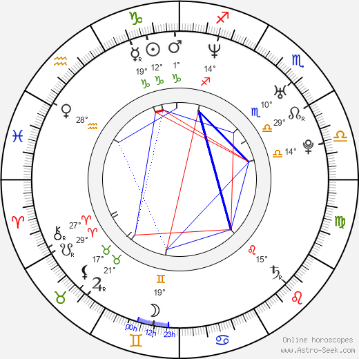 Rytmus birth chart, biography, wikipedia 2020, 2021