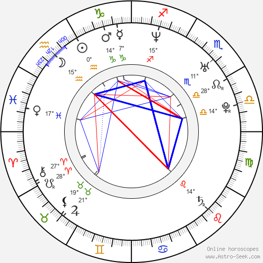 Thomas Edward Seymour birth chart, biography, wikipedia 2019, 2020