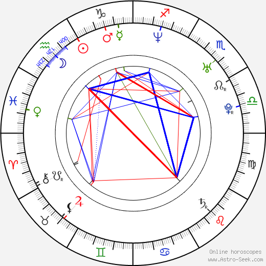 Thomas Edward Seymour astro natal birth chart, Thomas Edward Seymour horoscope, astrology