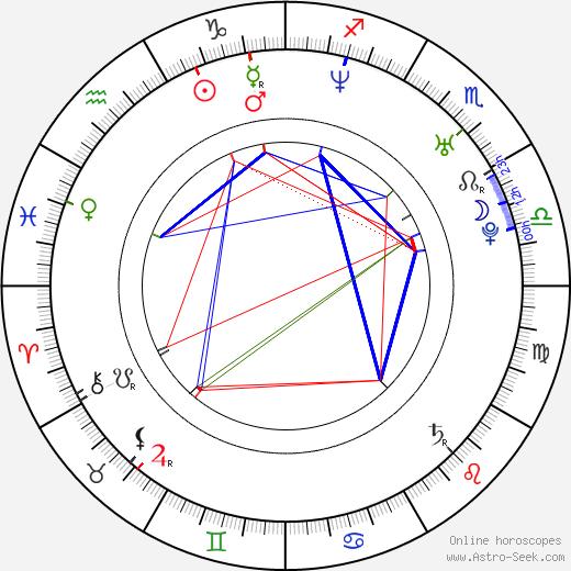Todd Grossman tema natale, oroscopo, Todd Grossman oroscopi gratuiti, astrologia
