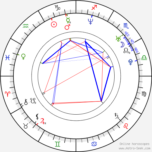 Tomáš Vunderle birth chart, Tomáš Vunderle astro natal horoscope, astrology