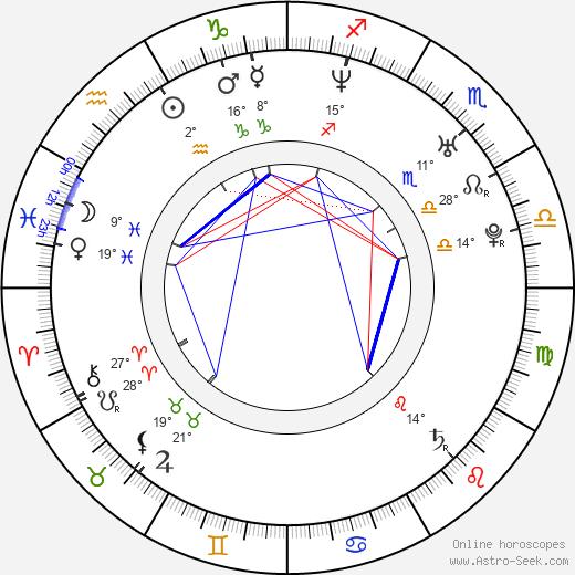 Tomasz Augustynowicz birth chart, biography, wikipedia 2020, 2021