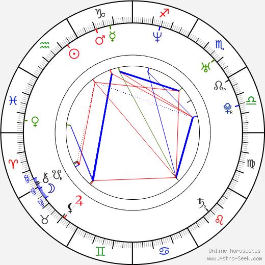 Vince Carter astro natal birth chart, Vince Carter horoscope, astrology