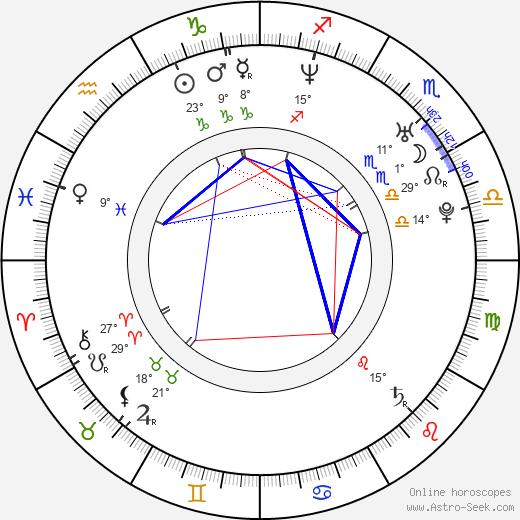 William Ash birth chart, biography, wikipedia 2019, 2020