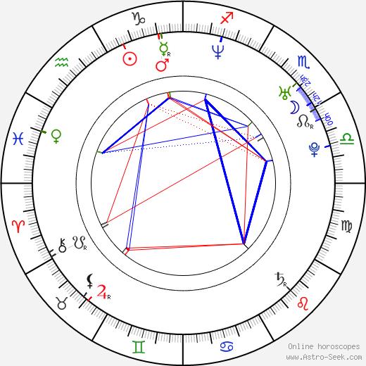 William Ash astro natal birth chart, William Ash horoscope, astrology