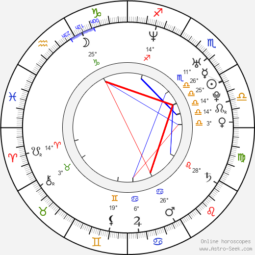 Alessandro Marinelli birth chart, biography, wikipedia 2019, 2020