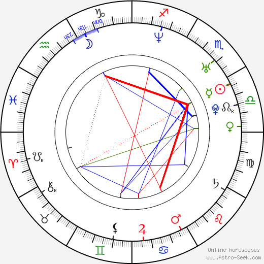 Alessandro Marinelli astro natal birth chart, Alessandro Marinelli horoscope, astrology