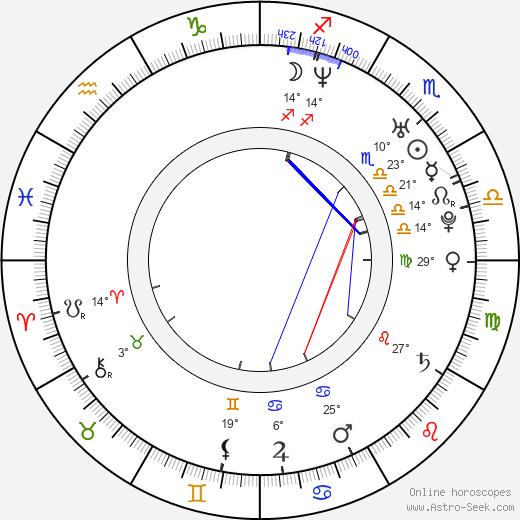 Amanda Tepe birth chart, biography, wikipedia 2020, 2021