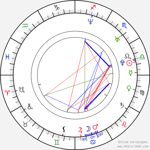 Andy Grieve astro natal birth chart, Andy Grieve horoscope, astrology