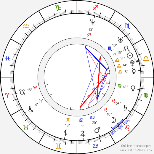 Brandon Quinn birth chart, biography, wikipedia 2018, 2019