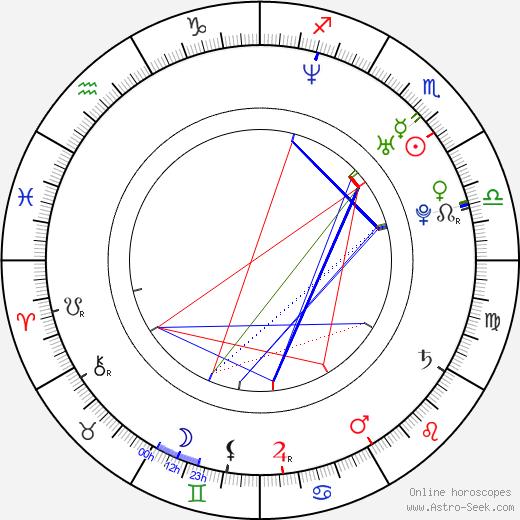 Brendan Fehr astro natal birth chart, Brendan Fehr horoscope, astrology