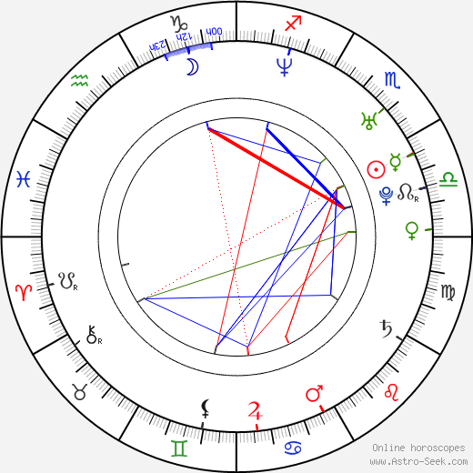Carolina Lizarazo tema natale, oroscopo, Carolina Lizarazo oroscopi gratuiti, astrologia