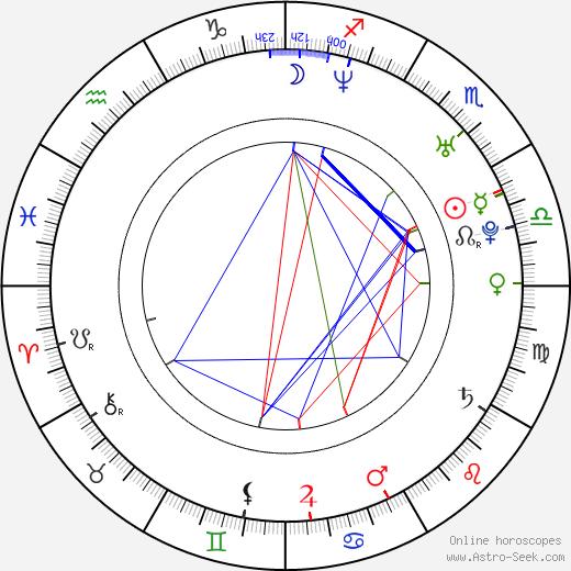 Del Synnott день рождения гороскоп, Del Synnott Натальная карта онлайн