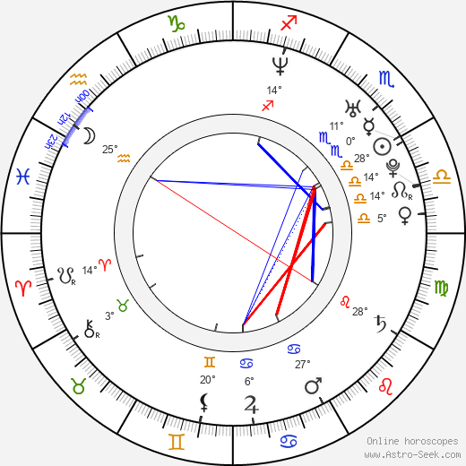 Donnetta Lavinia Grays birth chart, biography, wikipedia 2020, 2021