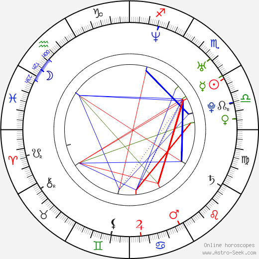 Donnetta Lavinia Grays birth chart, Donnetta Lavinia Grays astro natal horoscope, astrology