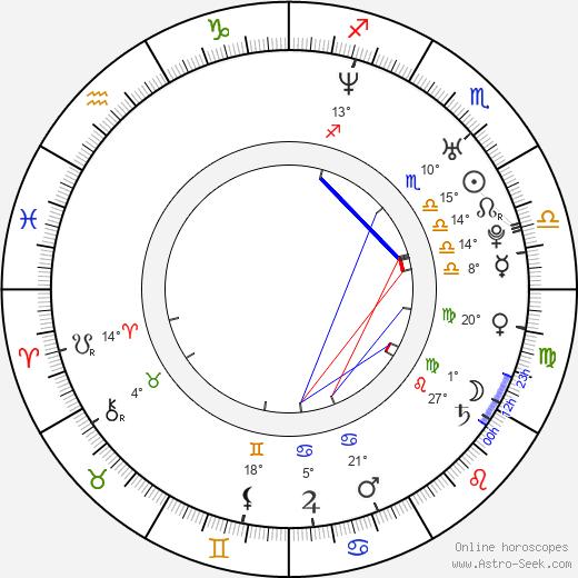 Egor Beroev birth chart, biography, wikipedia 2020, 2021