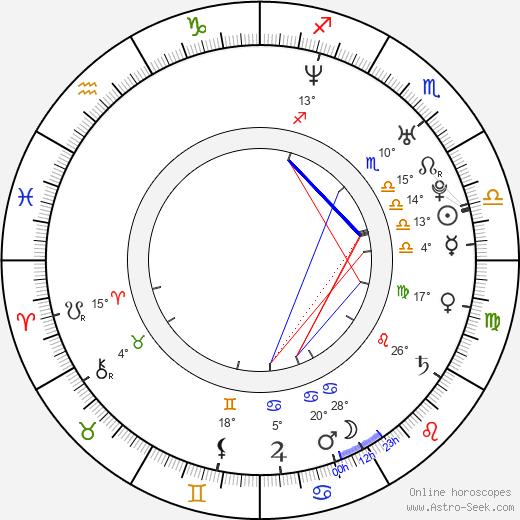 Jamie Laurie birth chart, biography, wikipedia 2020, 2021