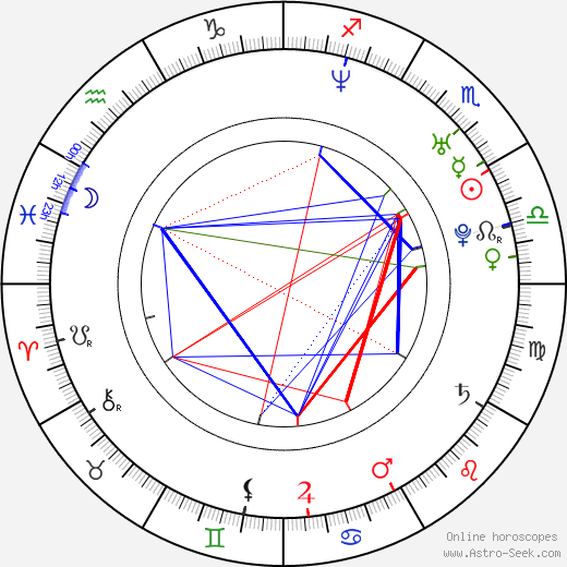 Jan Zakopal tema natale, oroscopo, Jan Zakopal oroscopi gratuiti, astrologia