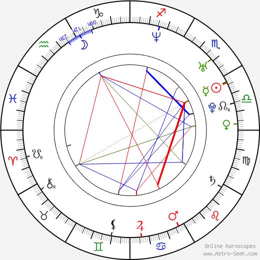 Jason Reitman tema natale, oroscopo, Jason Reitman oroscopi gratuiti, astrologia