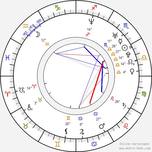 Jennifer Hall birth chart, biography, wikipedia 2018, 2019