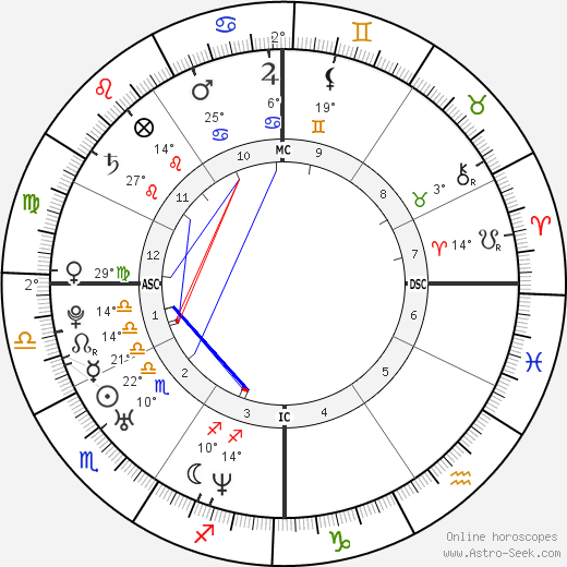 John Mayer tema natale, biography, Biografia da Wikipedia 2019, 2020