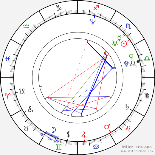 Джон Абрахамс Jon Abrahams день рождения гороскоп, Jon Abrahams Натальная карта онлайн