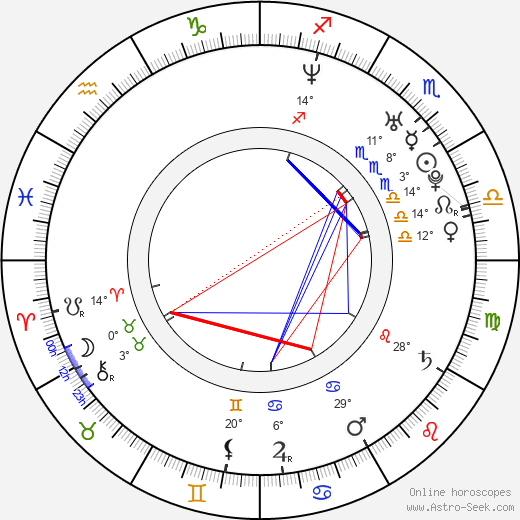 Jon Heder birth chart, biography, wikipedia 2018, 2019
