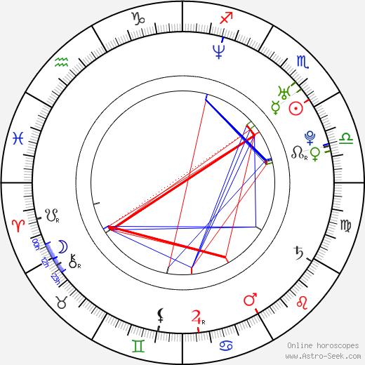 Jon Heder astro natal birth chart, Jon Heder horoscope, astrology