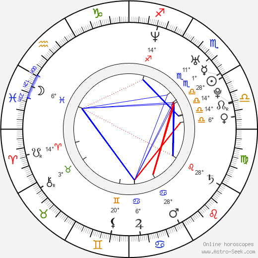 Juan Pablo Medina birth chart, biography, wikipedia 2020, 2021
