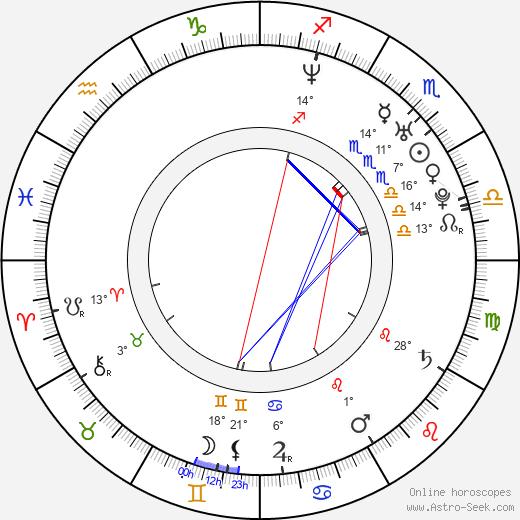 Laurence Covington birth chart, biography, wikipedia 2019, 2020
