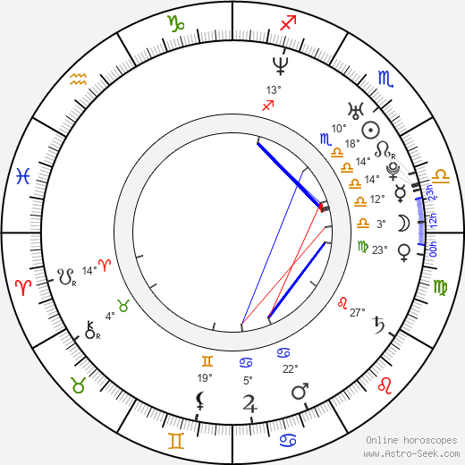 Matt Bomer birth chart, biography, wikipedia 2018, 2019