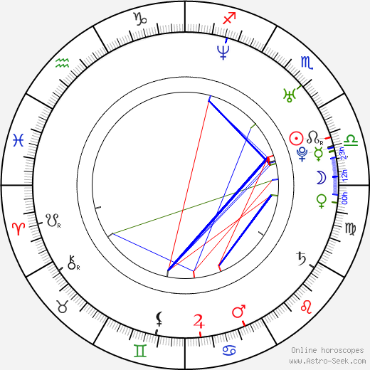 Matt Bomer astro natal birth chart, Matt Bomer horoscope, astrology