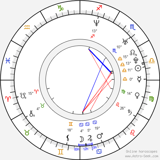 Matt Vancil birth chart, biography, wikipedia 2019, 2020