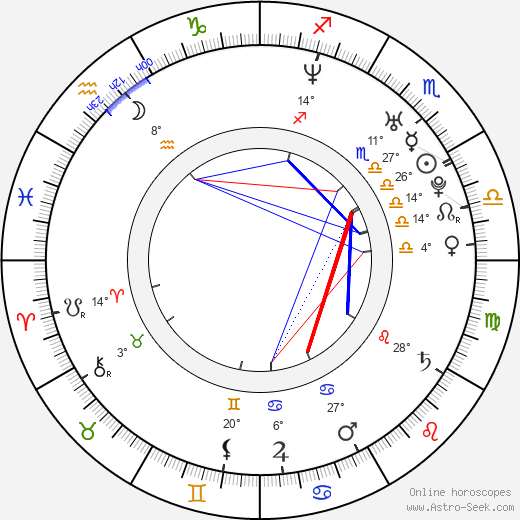 Nick Hodgson birth chart, biography, wikipedia 2020, 2021