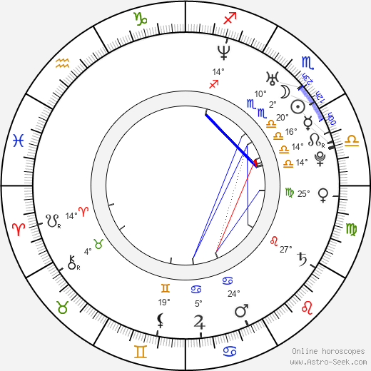 Paul Pierce birth chart, biography, wikipedia 2019, 2020
