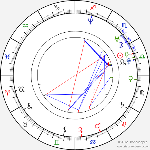Paul Pierce birth chart, Paul Pierce astro natal horoscope, astrology
