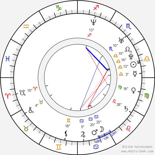 Quan Yuan birth chart, biography, wikipedia 2020, 2021