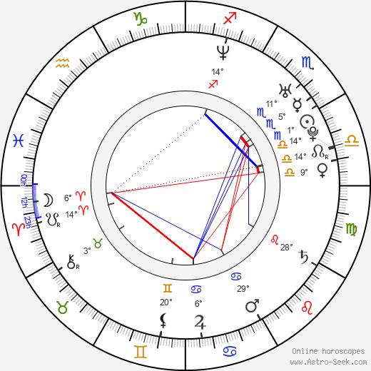 San Quinn birth chart, biography, wikipedia 2020, 2021