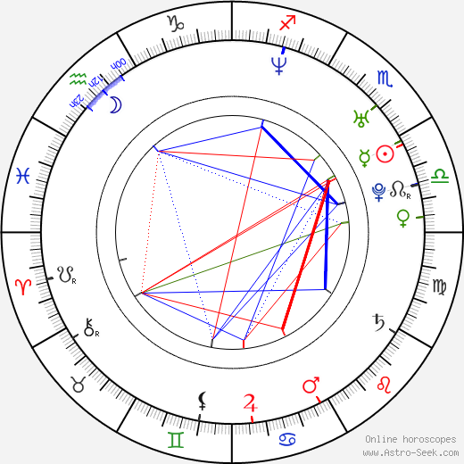 Sheeri Rappaport birth chart, Sheeri Rappaport astro natal horoscope, astrology