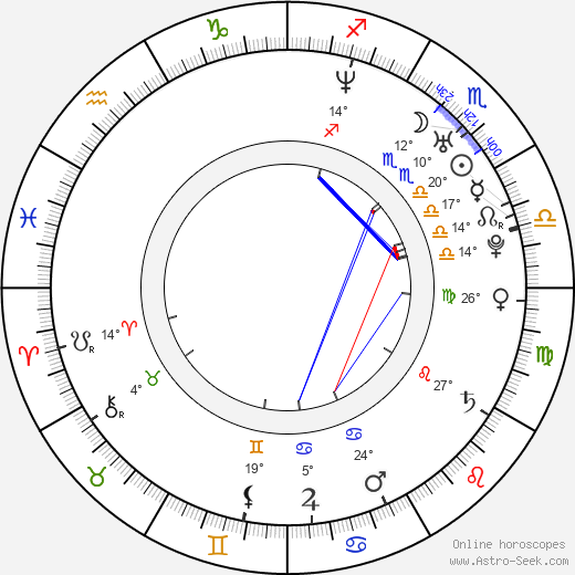 Silvia De Santis birth chart, biography, wikipedia 2020, 2021