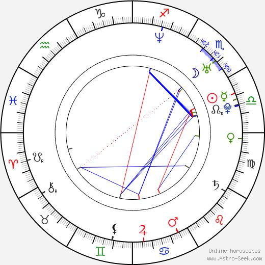 Silvia De Santis birth chart, Silvia De Santis astro natal horoscope, astrology