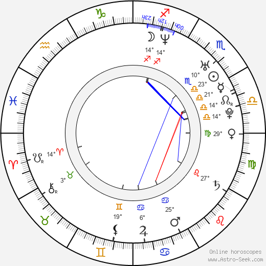 Tamara Podemski birth chart, biography, wikipedia 2019, 2020