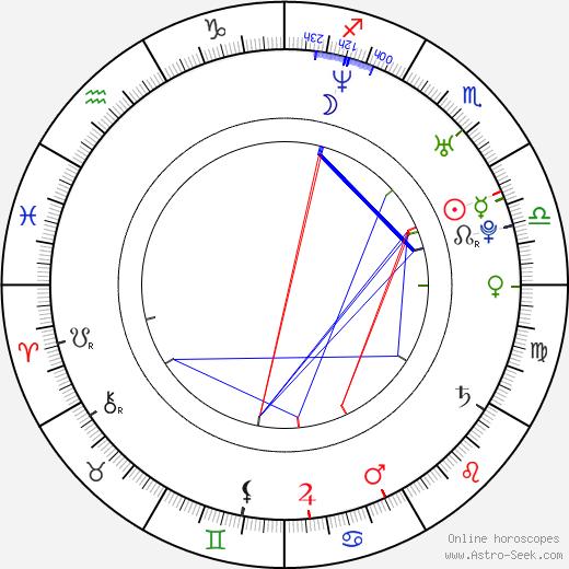 Tamara Podemski birth chart, Tamara Podemski astro natal horoscope, astrology